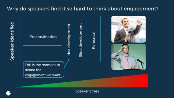 Why do speakers find it so hard to think about engagement?